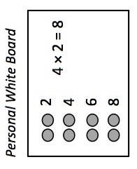 math-g3-m1-topic-c-lesson-7.jpg