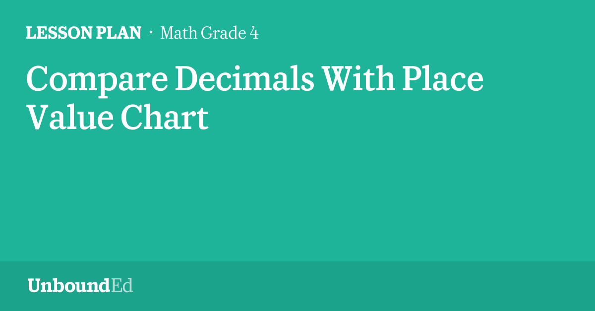 Math G4 Compare Decimals With Place Value Chart
